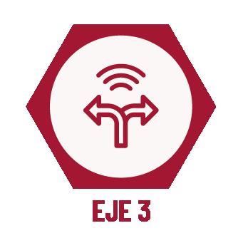 ctp iconos_eje 3