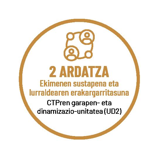 Eje2 iniciativas territorio Estrategia pirenaica