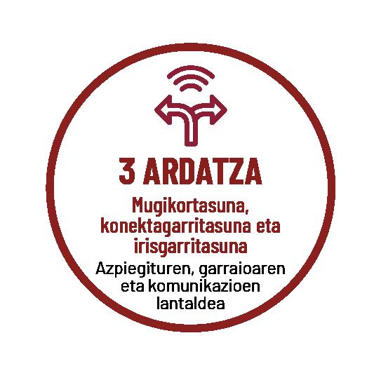 Eje3 movilidad Estrategia Pirenaica