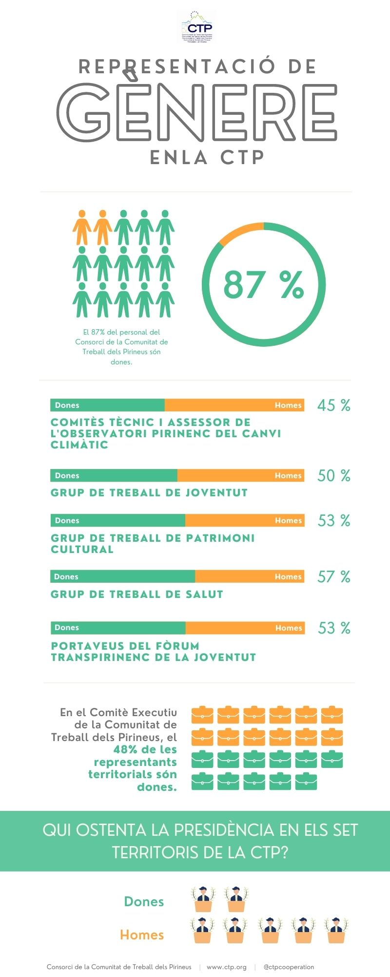 Infografia-8-CA